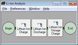 Li Ion Battery Test